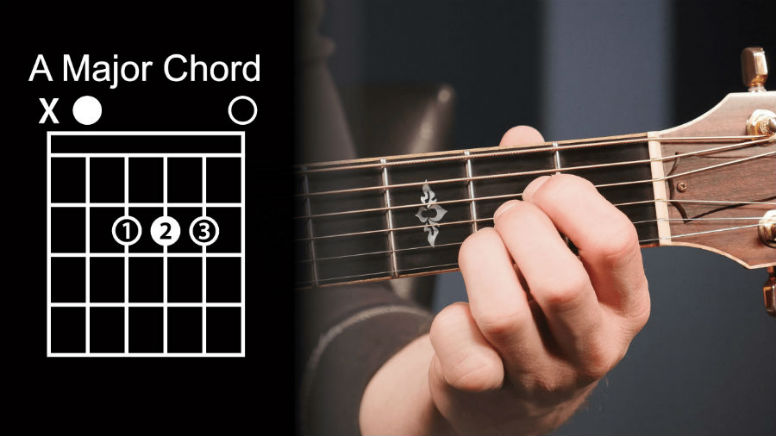 Basic A Guitar Chord or A Major Chord