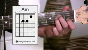 6 Points Keep in Mind To Avoid Fingers Hurt in Guitar Playing
