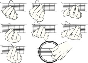 5 simple exercises to separate left finger for Guitar Beginners