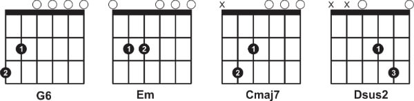 Stand By Me Chords