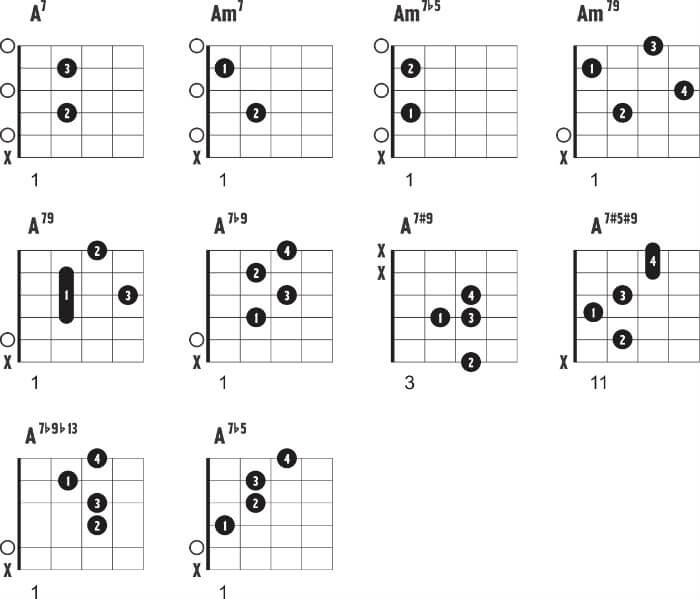 Leading Chords and Moving