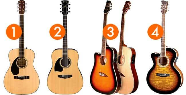 Best Left Handed Acoustic Guitars