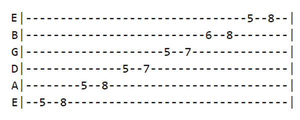 D minor pentatonic scale tab