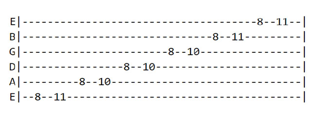 Minor Pentatonic Scale Formula