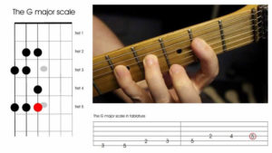 Play and Read Guitar Scales