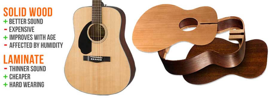 Look for Types of Wood used in Left Handed Guitars